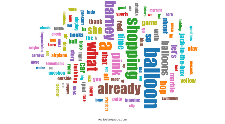word cloud with a LOT of words